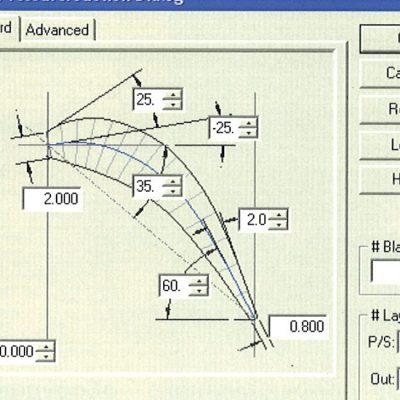 Пример использования метода Prs/Sct