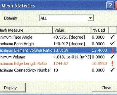 Статистика для сетки