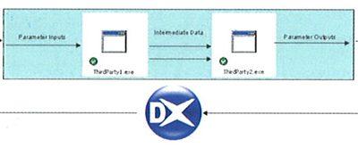 Схема взаимодействия сторонних программ с DesignXplorer