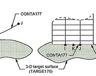 Элемент CONTA177