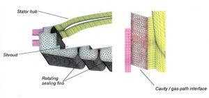 Рис. 9. Модель для расчета течения в радиальном зазоре над лопаткой компрессора