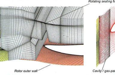 Современные CFD-технологиии в турбомашиностроении