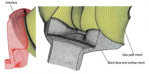 Рис. 11. Радиально-осевая турбина и уплотнительные гребни