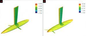 Рис. 3. Распределение давления на поверхности бульбкиля: a — начальная конфигурация; б — оптимизированная конфигурация